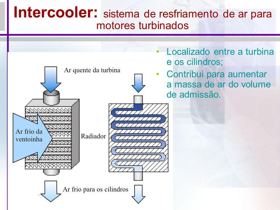 Intercooler: sistema de resfriamento de ar para motores turbinados