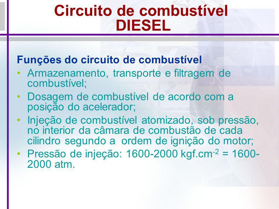 Circuito de combustível DIESEL