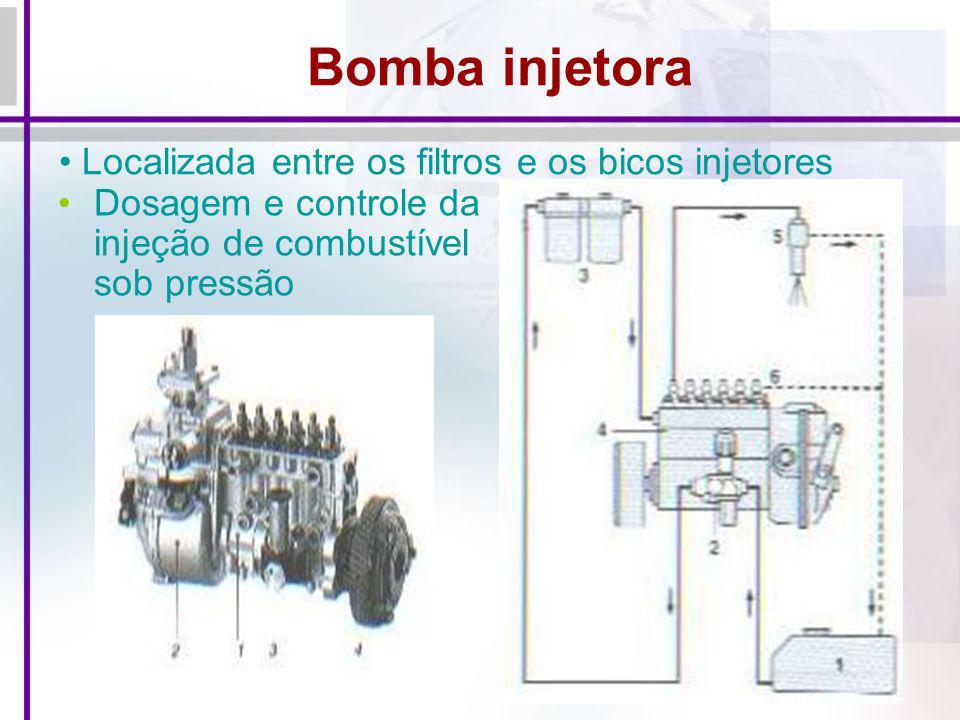 Bomba injetora Localizada entre os filtros e os bicos injetores