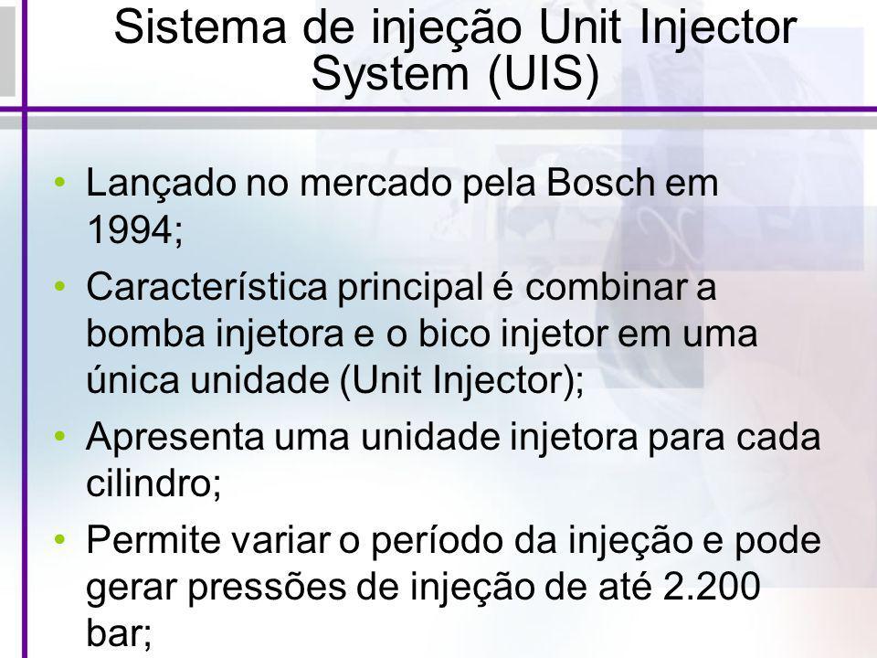 Sistema de injeção Unit Injector System (UIS)