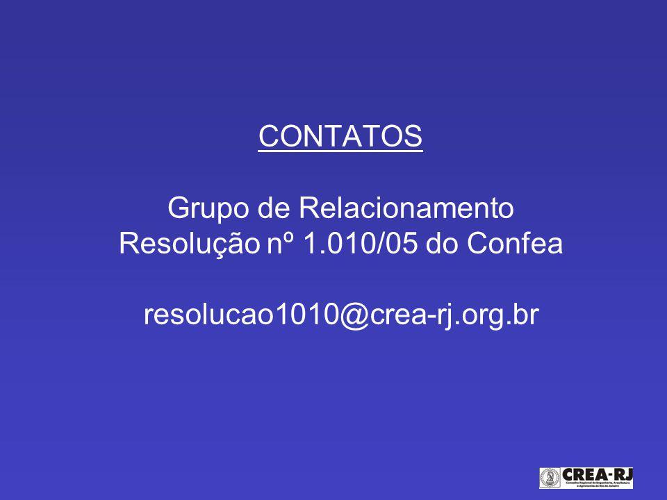 CONTATOS Grupo de Relacionamento Resolução nº 1