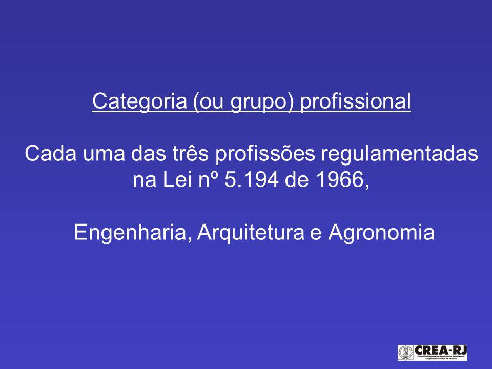 Categoria (ou grupo) profissional Cada uma das três profissões regulamentadas na Lei nº 5.194 de 1966, Engenharia, Arquitetura e Agronomia