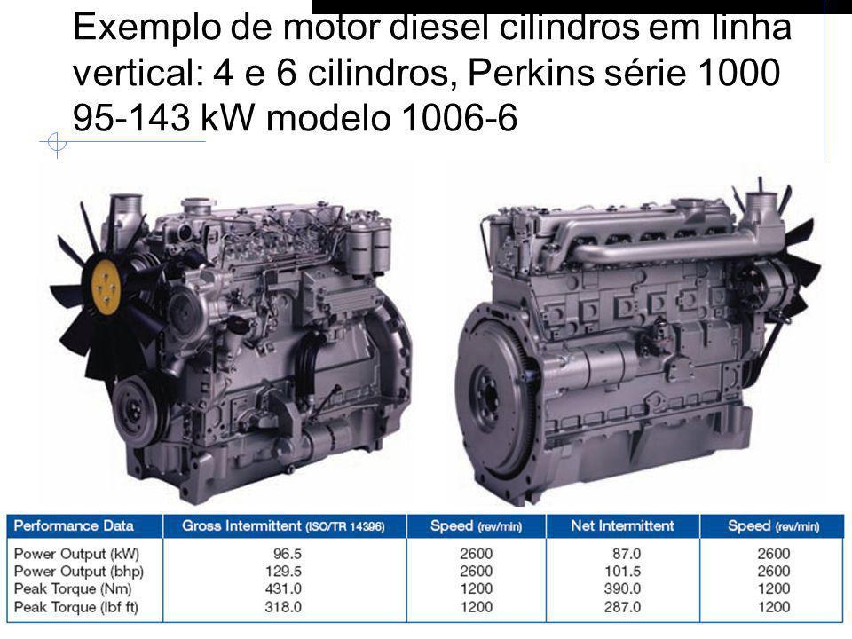 Exemplo de motor diesel cilindros em linha vertical: 4 e 6 cilindros, Perkins série 1000 95-143 kW modelo 1006-6
