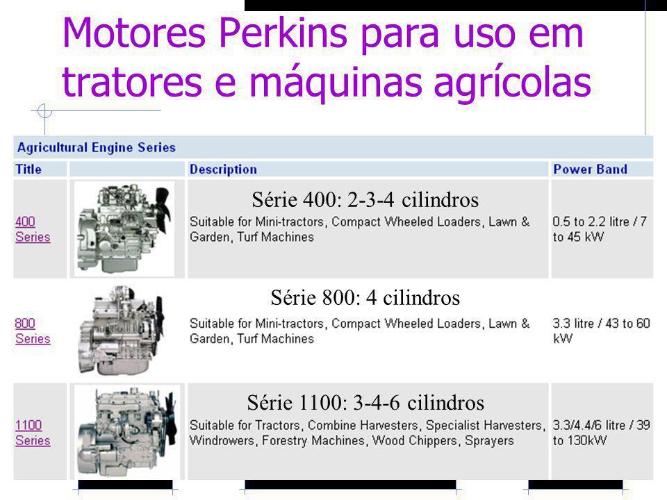 Motores Perkins para uso em tratores e máquinas agrícolas