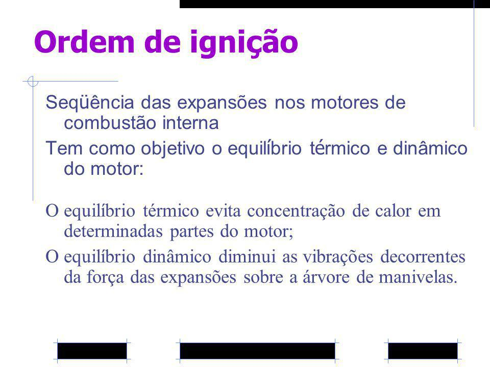 Ordem de ignição Seqüência das expansões nos motores de combustão interna Tem como objetivo o equilíbrio térmico e dinâmico do motor:
