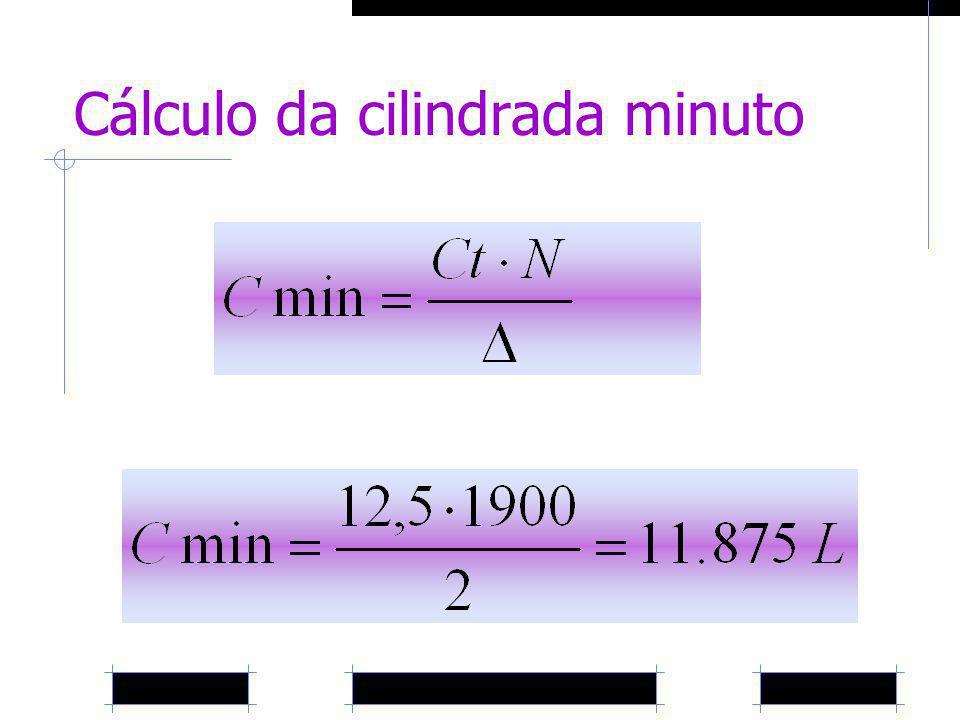 Cálculo da cilindrada minuto