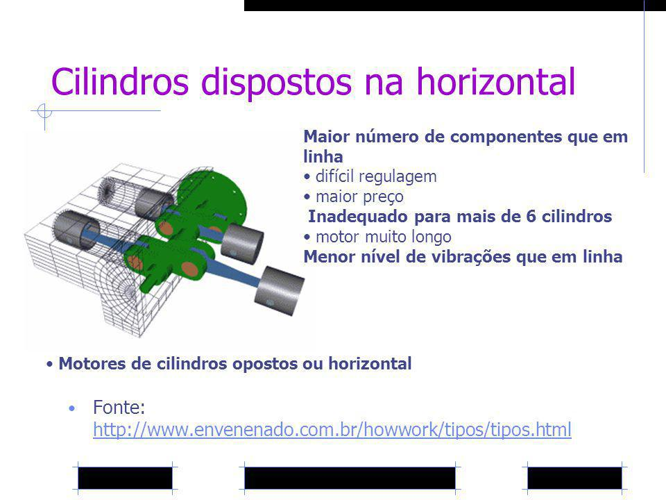 Cilindros dispostos na horizontal