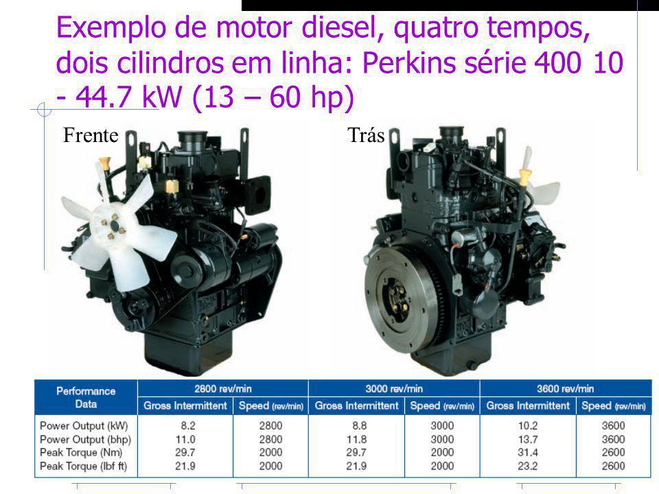 Exemplo de motor diesel, quatro tempos, dois cilindros em linha: Perkins série 400 10 - 44.7 kW (13 – 60 hp)