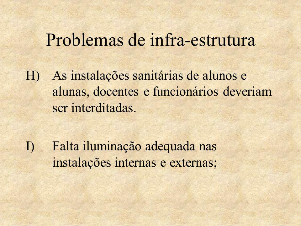 Problemas de infra-estrutura