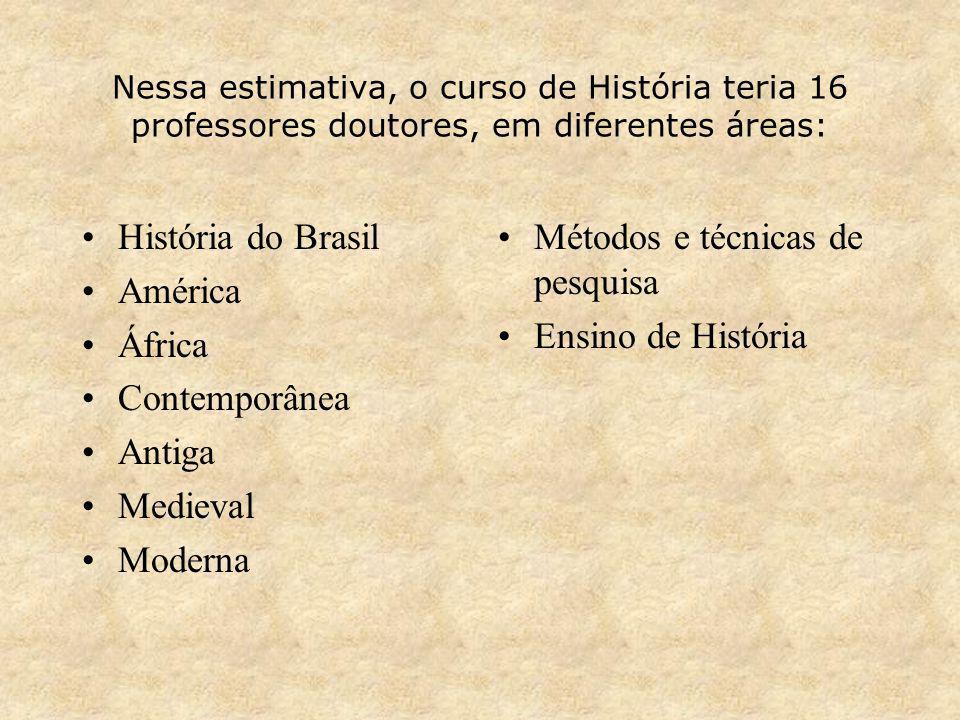 Métodos e técnicas de pesquisa Ensino de História