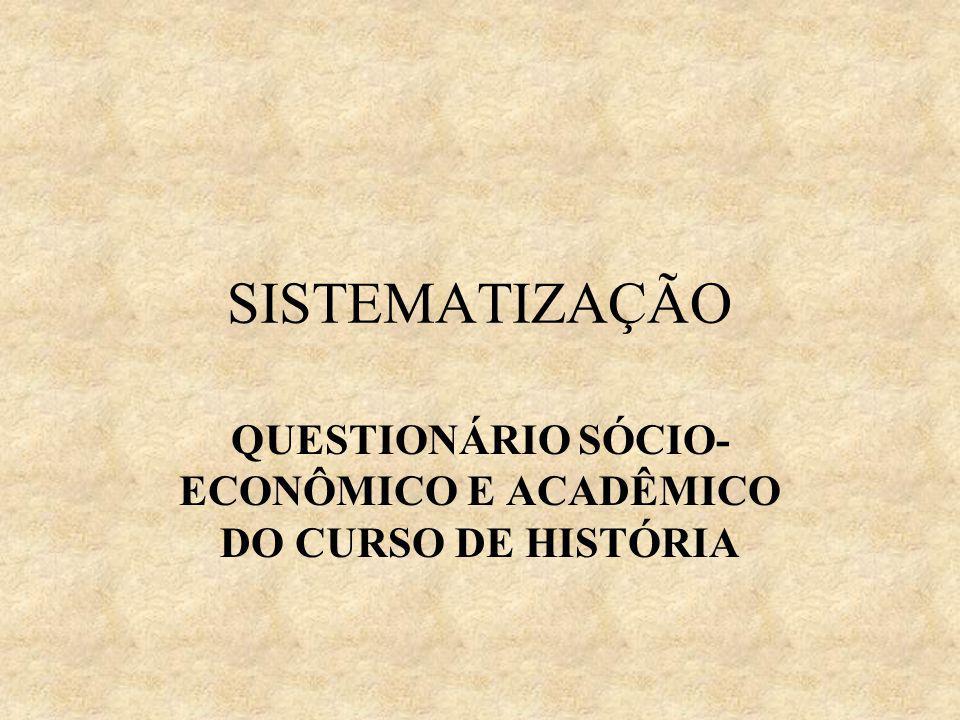 QUESTIONÁRIO SÓCIO-ECONÔMICO E ACADÊMICO DO CURSO DE HISTÓRIA
