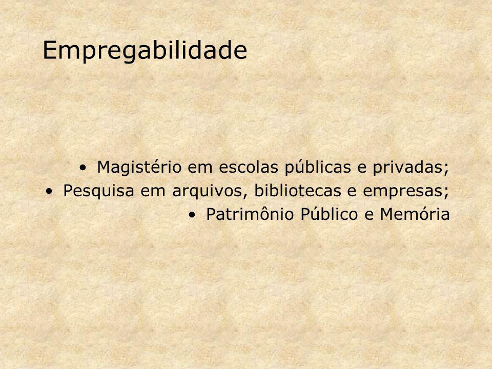 Empregabilidade Magistério em escolas públicas e privadas;