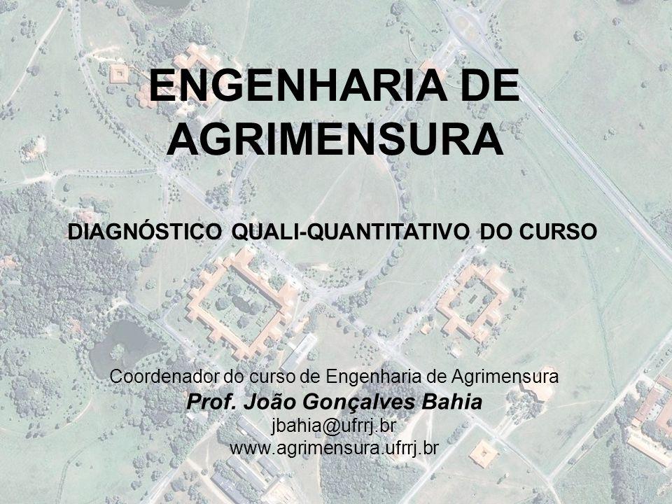 ENGENHARIA DE AGRIMENSURA Prof. João Gonçalves Bahia