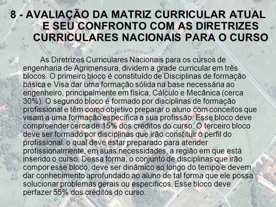 8 - AVALIAÇÃO DA MATRIZ CURRICULAR ATUAL E SEU CONFRONTO COM AS DIRETRIZES CURRICULARES NACIONAIS PARA O CURSO