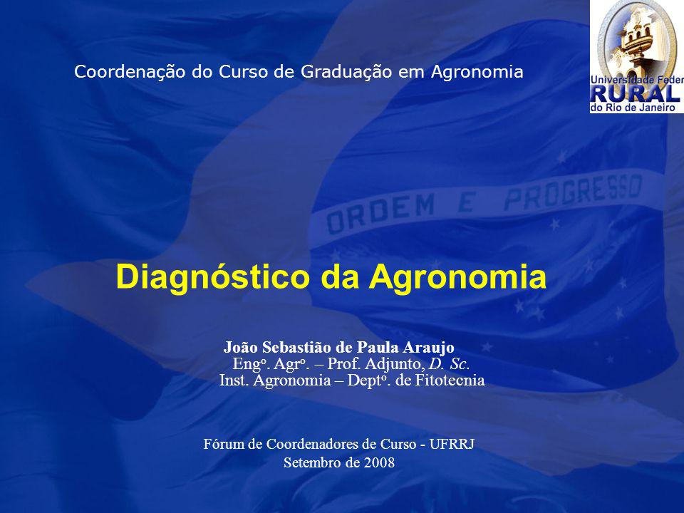 Diagnóstico da Agronomia