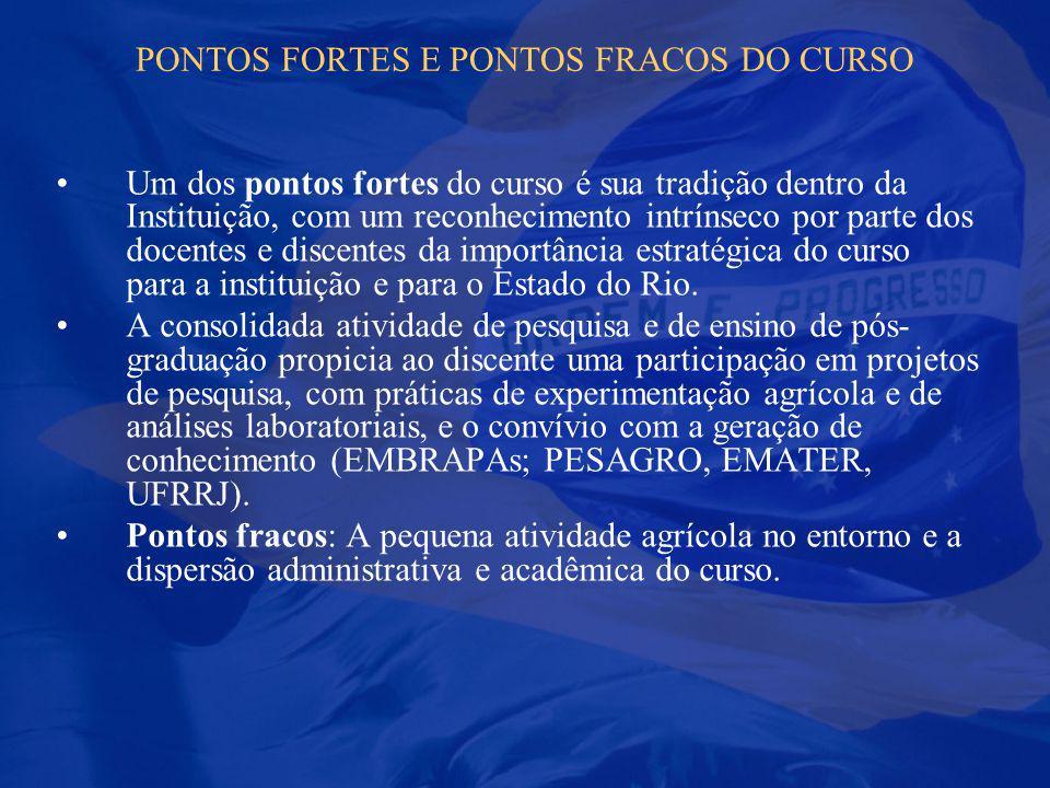 PONTOS FORTES E PONTOS FRACOS DO CURSO