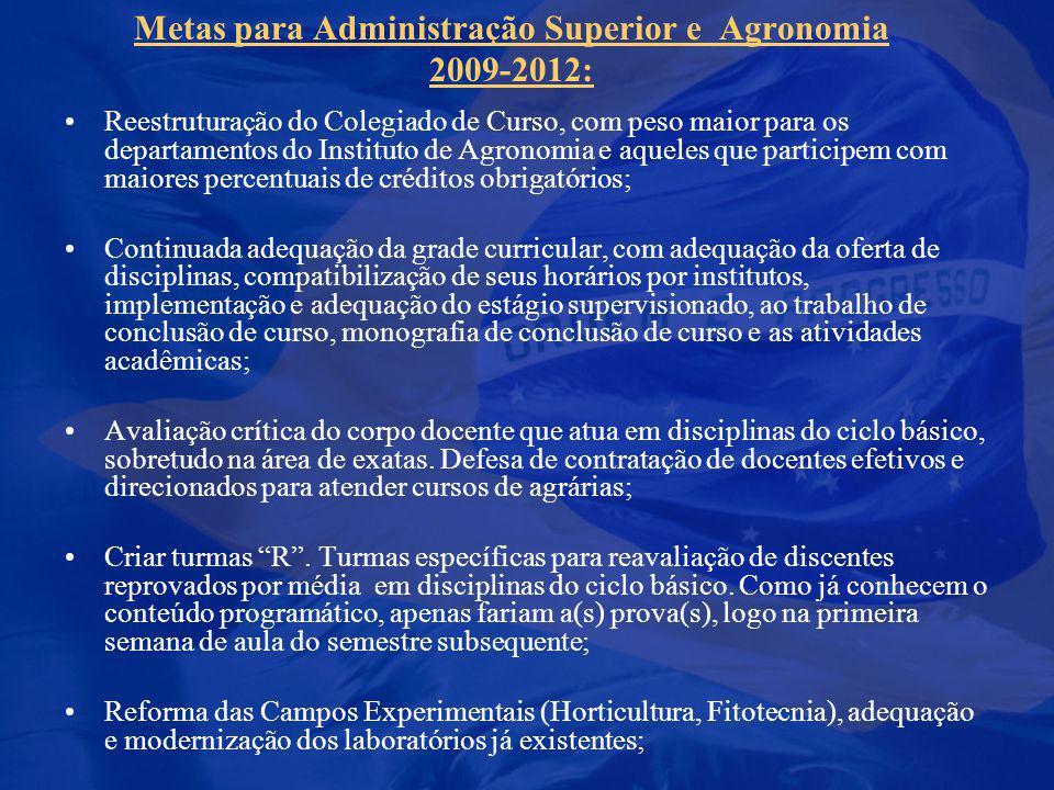 Metas para Administração Superior e Agronomia 2009-2012: