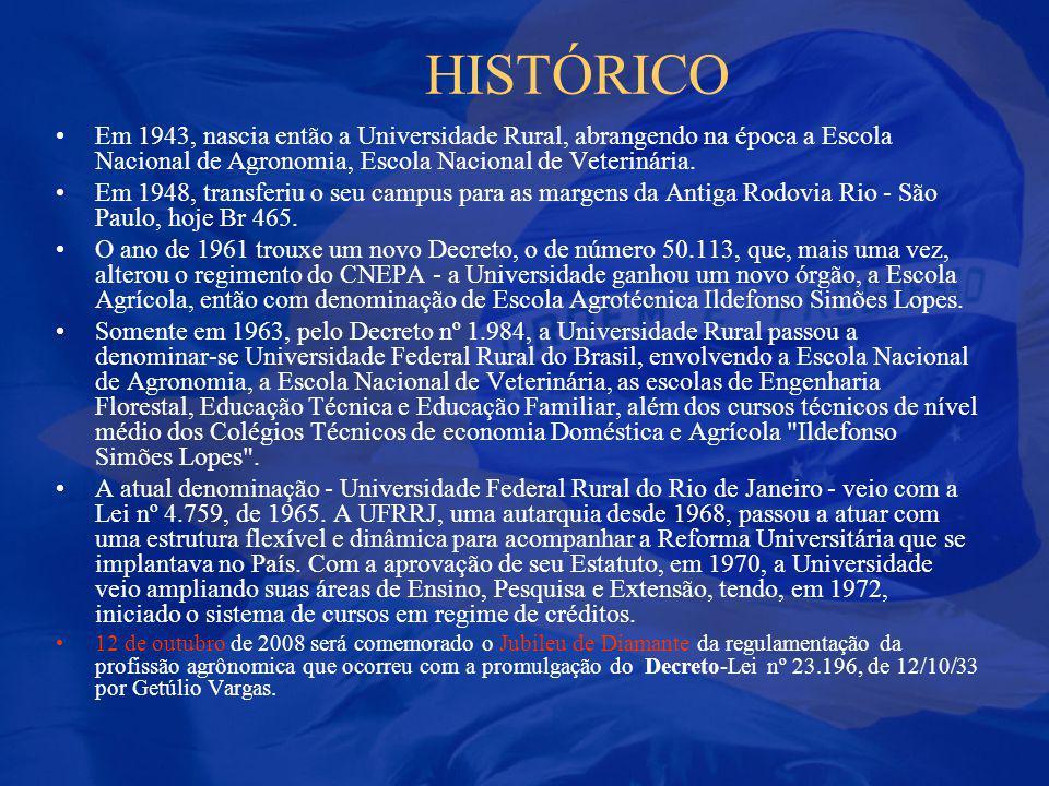 HISTÓRICO Em 1943, nascia então a Universidade Rural, abrangendo na época a Escola Nacional de Agronomia, Escola Nacional de Veterinária.