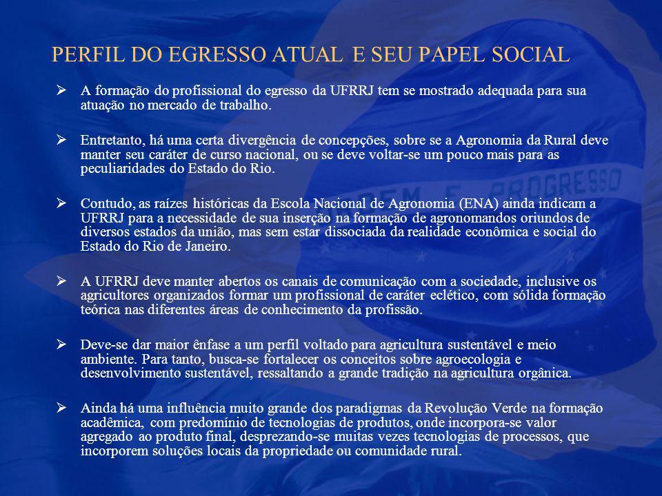 PERFIL DO EGRESSO ATUAL E SEU PAPEL SOCIAL