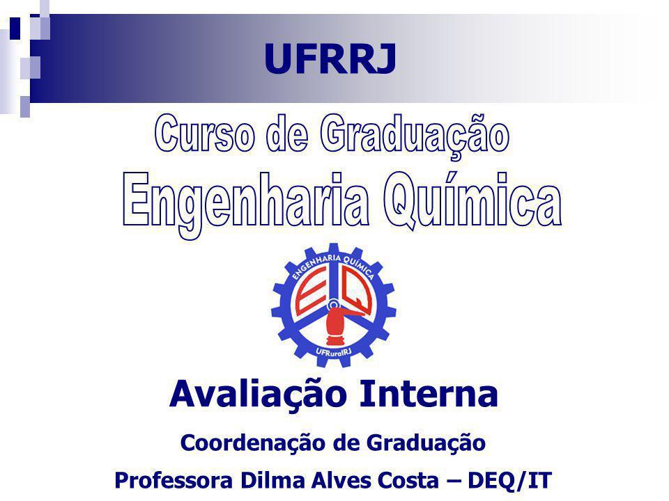 Coordenação de Graduação Professora Dilma Alves Costa – DEQ/IT