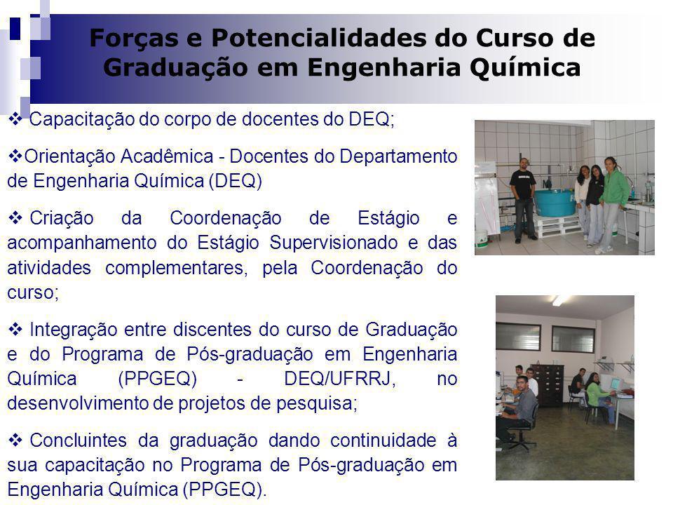 Forças e Potencialidades do Curso de Graduação em Engenharia Química