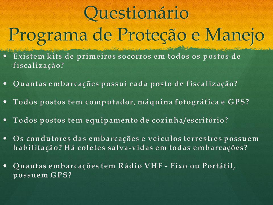 Questionário Programa de Proteção e Manejo