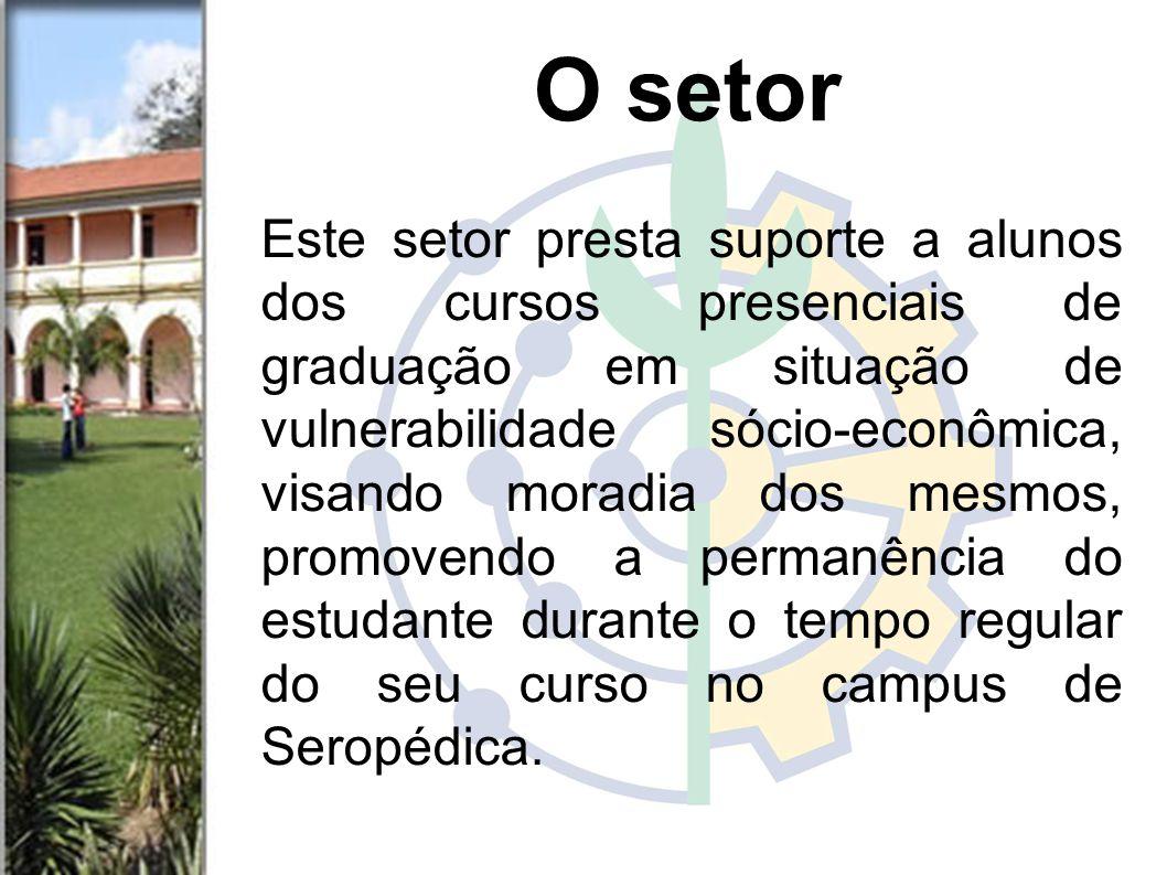 O setor