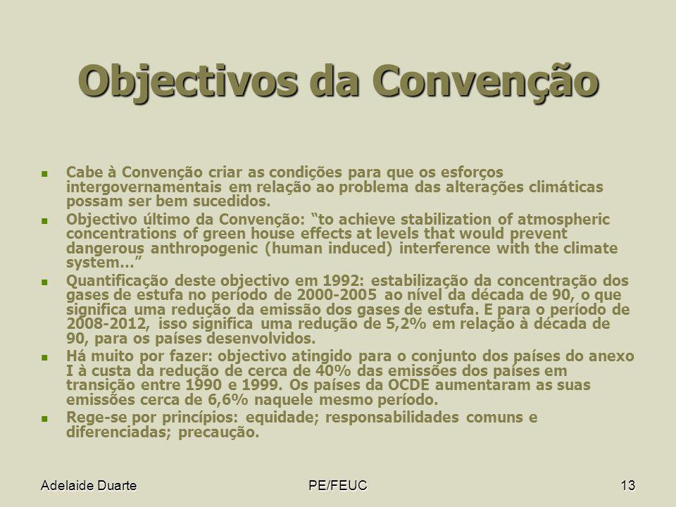 Objectivos da Convenção