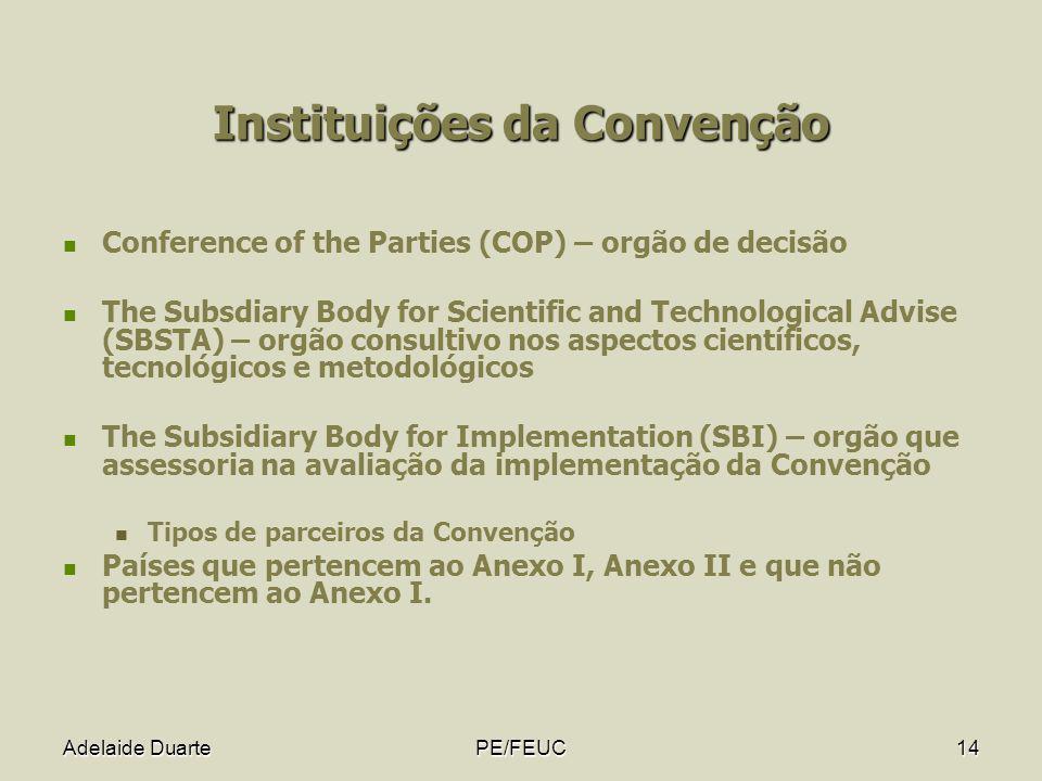 Instituições da Convenção