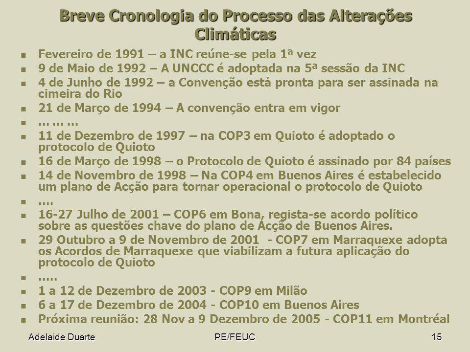 Breve Cronologia do Processo das Alterações Climáticas