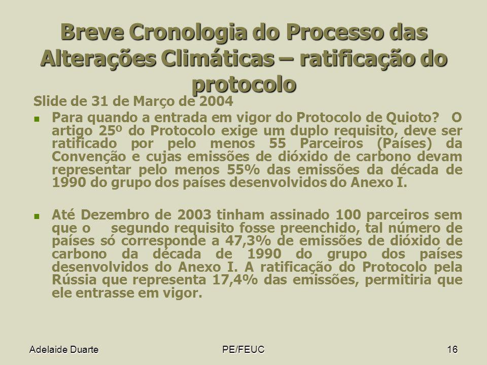 Breve Cronologia do Processo das Alterações Climáticas – ratificação do protocolo