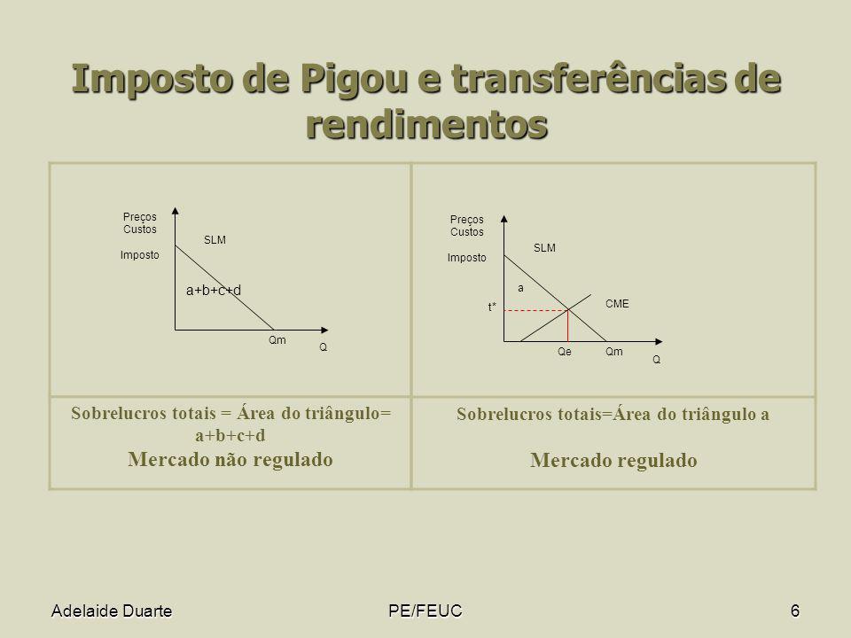 Imposto de Pigou e transferências de rendimentos