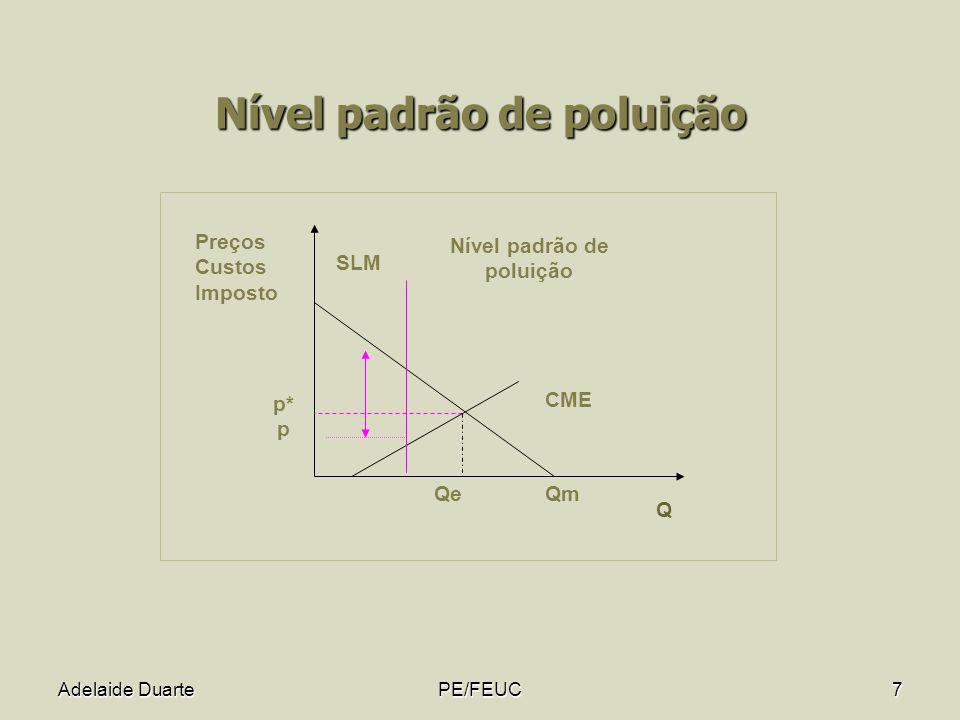 Nível padrão de poluição