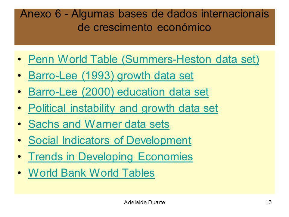 Penn World Table (Summers-Heston data set)