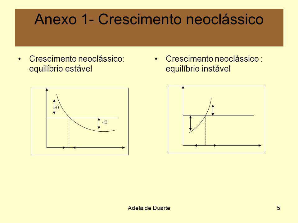 Anexo 1- Crescimento neoclássico