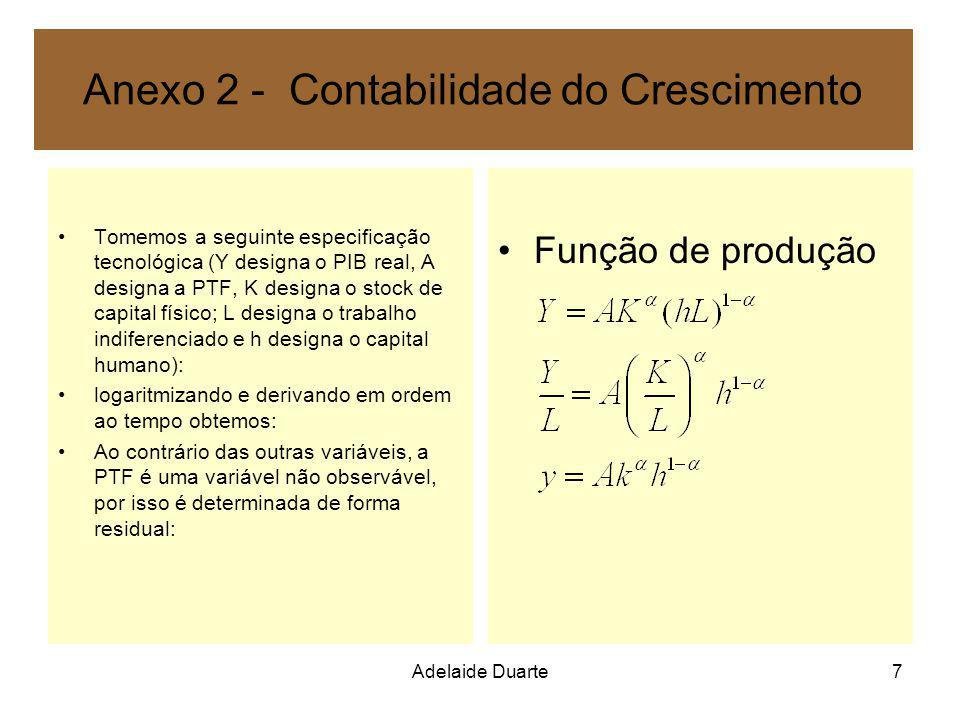 Anexo 2 - Contabilidade do Crescimento