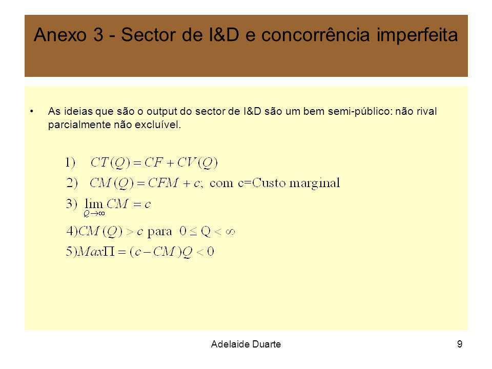 Anexo 3 - Sector de I&D e concorrência imperfeita