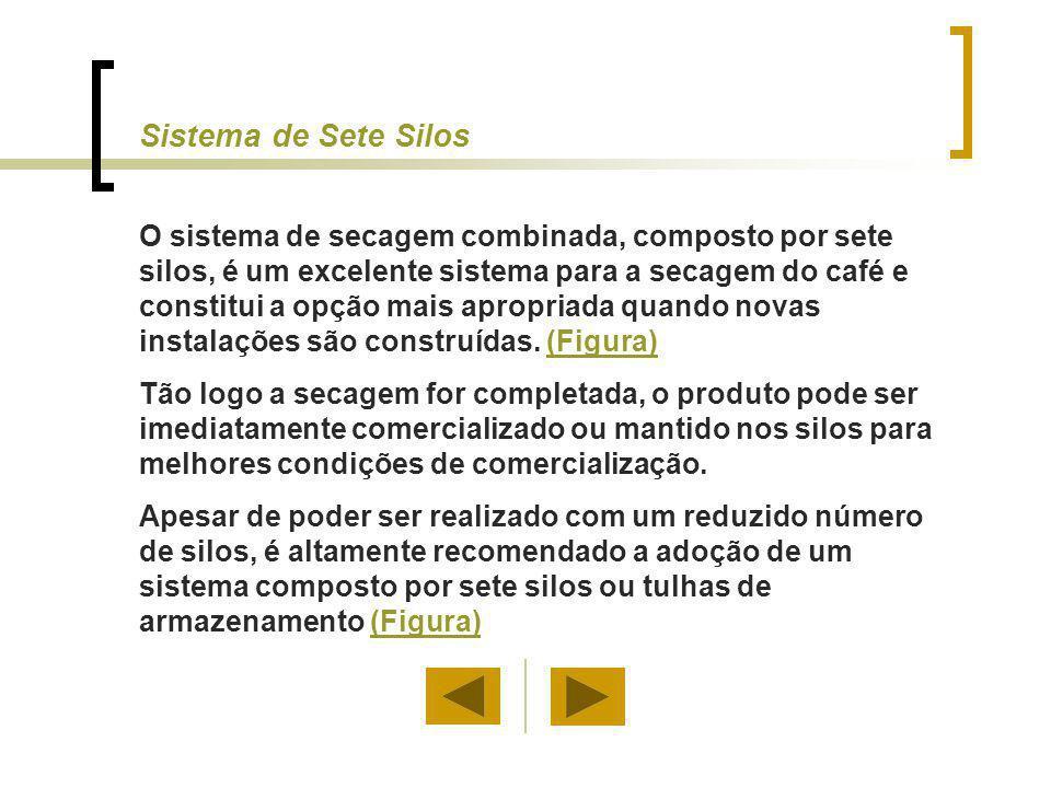 Sistema de Sete Silos