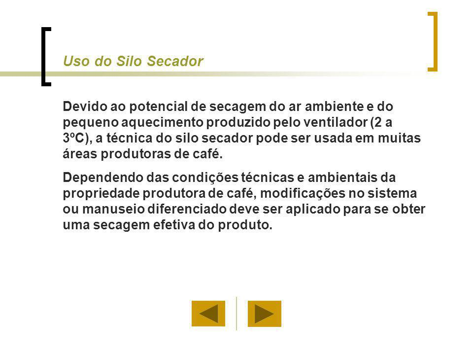 Uso do Silo Secador
