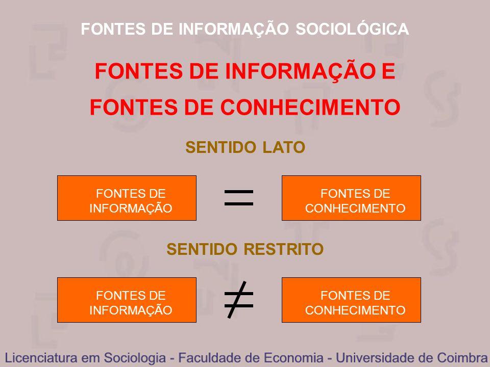 FONTES DE INFORMAÇÃO E FONTES DE CONHECIMENTO