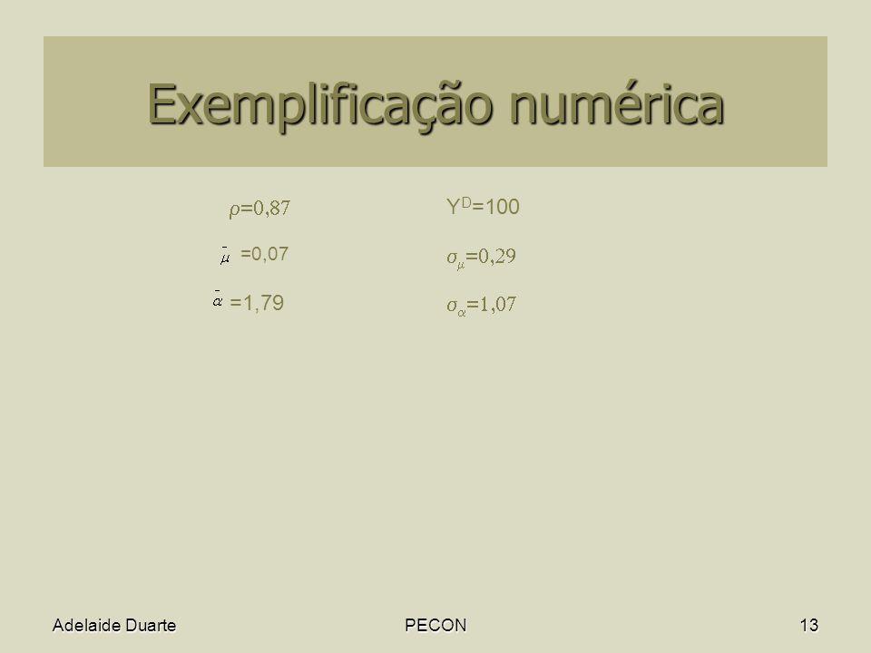 Exemplificação numérica