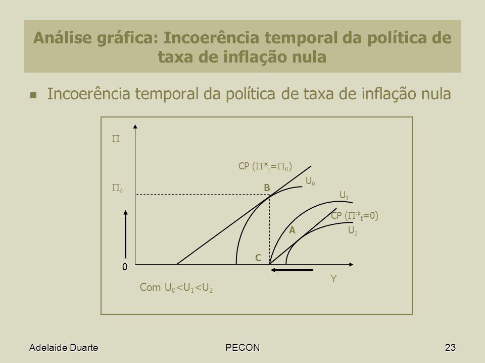 Incoerência temporal da política de taxa de inflação nula