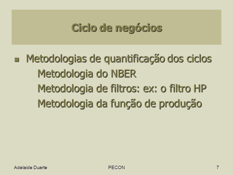 Metodologias de quantificação dos ciclos Metodologia do NBER