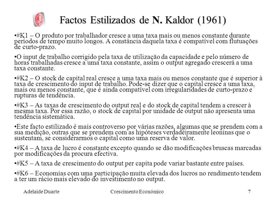 Factos Estilizados de N. Kaldor (1961)