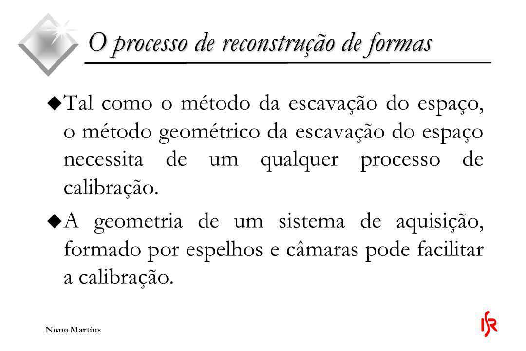 O processo de reconstrução de formas