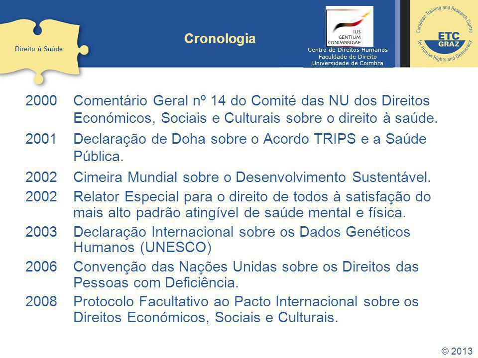 Cronologia Direito à Saúde. Centro de Direitos Humanos. Faculdade de Direito. Universidade de Coimbra.