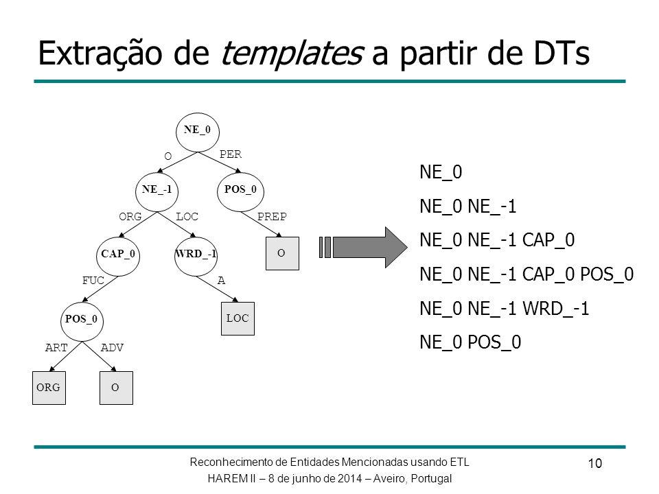 Extração de templates a partir de DTs