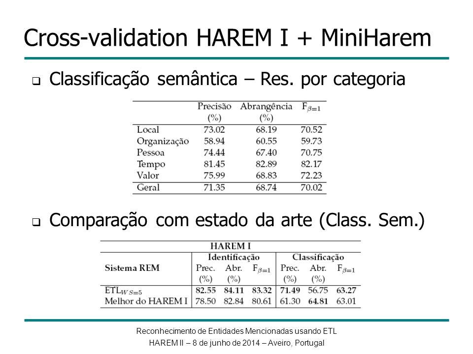 Cross-validation HAREM I + MiniHarem