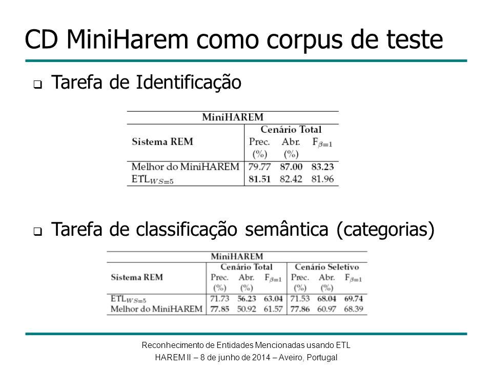 CD MiniHarem como corpus de teste