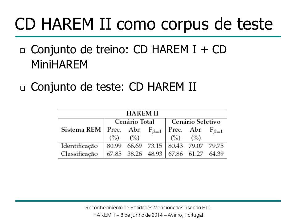 CD HAREM II como corpus de teste
